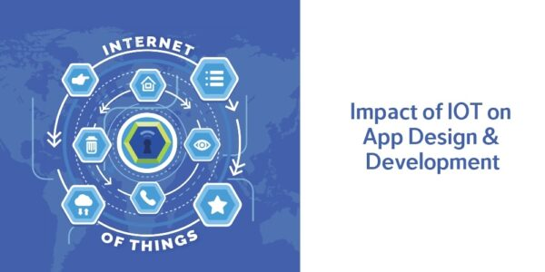 Impact of IoT on Mobile App and Web Development